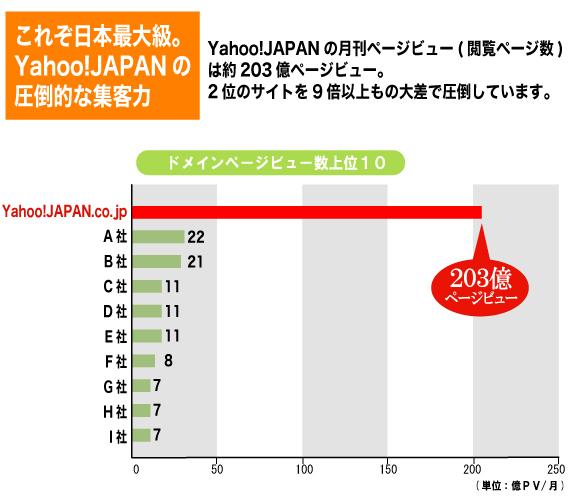 yahoo_no1.jpg